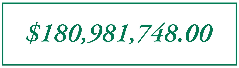 $180,981,748